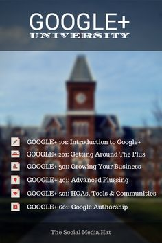 A complete course on succeeding at Google+ - Over 40 free articles and posts you can use to educate yourself. | #GooglePlus #SocialMedia #Business