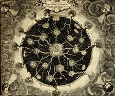 """17th century polymath Athanasius Kircher has been hailed as the last Renaissance man and """"the master of hundred arts"""". From Kircher's great masterworkMundus Subterraneus  1664. - See more at: http://publicdomainreview.org/2012/11/01/athanasius-underground/#sthash.phsNGsre.dpuf"""