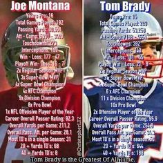 My 2 All-time favorite QB's..Brady is the G.O.A.T
