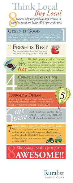 From Ruralist.ca: 8 Reasons to Shop #Local (an Infographic) (please pass it on!)