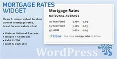 Shopping Mortgage Rates Widgetlowest price for you. In addition you can compare price with another store and read helpful reviews. Buy