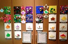 Reggio Inspired: Birthday Traditions - Fairy Dust Teaching