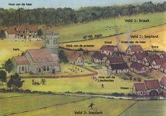 VERSCHIJNSEL Op het plaatje zie je een opstelling van een domein (hof stelsel). De boeren werkten op de grond van de boer in ruil voor bescherming en veiligheid.