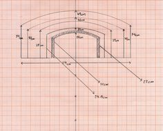 any flaws in my dome and arch design forno bravo forum the wood