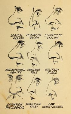 Your nose determines your destiny. Phrenology book. 1910.