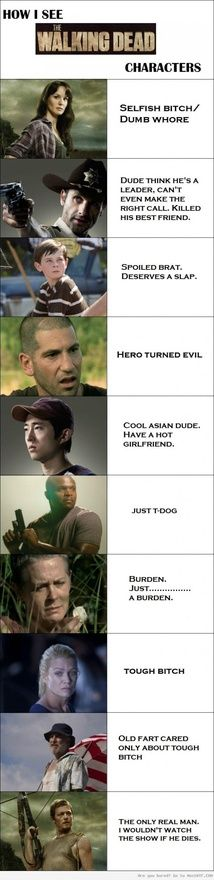 How I See The Walking Dead Characters suckerfish990