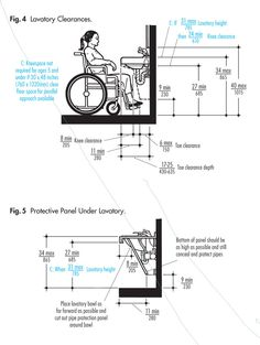 Universal design, Barrier Free Design, and Accessible Design are all according to the ANSI Standard Ada Bathroom, Bathroom Plans, Bathroom Layout, Bathroom Stall, Ada Restroom, Restroom Design, Resort Plan, Stage Set Design, Architecture