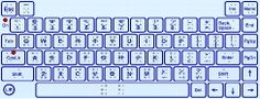 Braille Keyboard essentially used reception or workplace contains a full set of key bit positions with brailley calls.  More Details: http://www.electronickeyboards.com/braille-keyboards.html