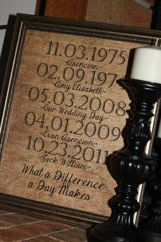 Personalized Burlap Looking Wall Art with DATES by WithLoveByBetsy