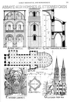St. Etienne, Caen.  From Sir Bannister Fletcher's A History of Architecture.