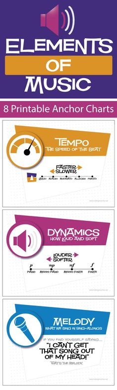 Elements of Music | Anchor Chart Posters (Digital Print) - CLICK HERE for more…
