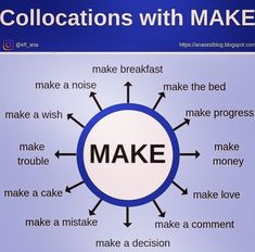 Most common collocations! Can you find any more examples? English Verbs, English Sentences, English Vocabulary Words, English Phrases, Teaching English Grammar, English Writing Skills, English Language Learning, English Tips, English Study