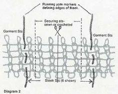 Steek Diagram