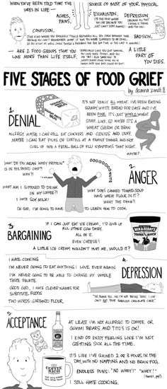 Five Stages of Food Grief -  a little gf humor, its funny to me bc i try to talk my bf into honeybuns all the time... he never caves :)