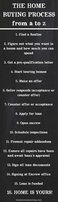 Home Buying Process - www.MatisseRealty.com