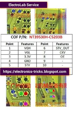 Professional Repairing Of LCD LED Plasma TV With Training Guide Software's And Troubleshooting Tricks. Sony Led Tv, Free Software Download Sites, Netflix App, Lcd Television, Tv Panel, Computer Basics, Electronic Schematics, Button Cards, Circuit Diagram