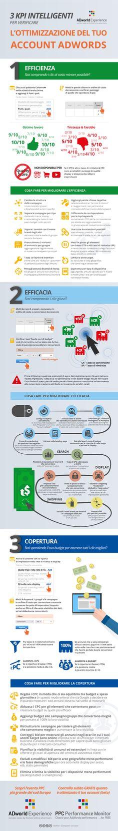 Infografica su come misurare l'ottimizzazione di un account #AdWords