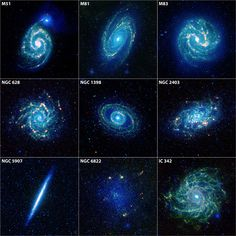 A colorful collection of galaxy specimens from NASA's Wide-field Infrared Survey. A colorful collection of galaxy specimens from NASA's Wide-field Infrared Survey Explorer mission showcases galaxies of . Astronomy Facts, Space And Astronomy, Hubble Space, Cosmos, Types Of Galaxies, Different Galaxies, Science Experience, 11 September 2001, Digital Foto