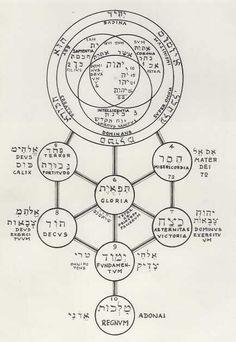 Ain Soph-Cosmic Architecture II - Humanity Healing Network