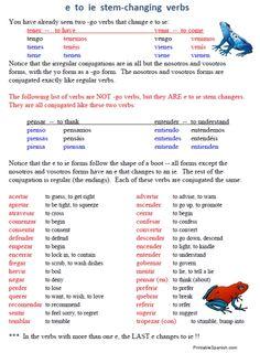 Una tabla que me ayude recordar e a ie cambia los verbos del vástago.