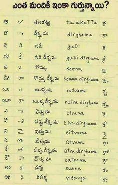 Devotional Quotes, Bible Quotes, Telugu Jokes, Telugu Inspirational Quotes, Sanskrit Language, Saving Quotes, Hindu Mantras, Alphabet Charts, Famous Love Quotes
