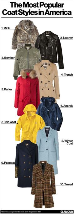 Most popular Winter coats and Coats on Pinterest
