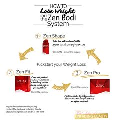 How to use the all-natural Zen Bodi System to lose weight and keep it off! Zen, Venus Factor, Lose Weight, Weight Loss, Anti Aging Cream, Weight Management, Feel Better, Health And Beauty, How Are You Feeling