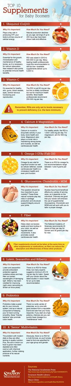 The Top 10 Supplements for Baby Boomers. Pin to bookmark.