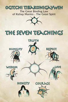 The Seven Teachings Does the Trump have any of these qualities?