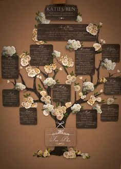 Unique Seating Charts for Weddings | Visit weddingomania.com