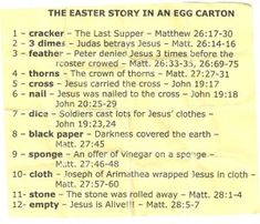 Use plastic eggs to tell the true meaning of Easter