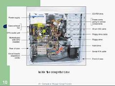 Awesome A+ Computer Repair Course Chapter 1 part 1 Check more at https://ggmobiletech.com/computer-repair/a-computer-repair-course-chapter-1-part-1/