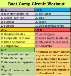 Boot camp circuit workout--do this for 30 days and journal how you're feeling and looking. :)