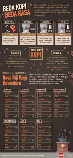 13 Best Coffee Bean No Sugar Added Chocolate Coffee Beans Raw Unroasted Sumatran Coffee Shop Menu, Coffee Shop Design, Coffee Shops, Coffee Carts, Coffee Drinks, Coffee Brewing Methods, Coffee Guide, Coffee Talk, Coffee Coffee