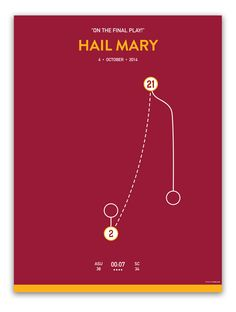 Hail Mary from Prinstant Replays. Some call it the Jael Mary, Arizona State beat USC on a last second heave to Jaelen Strong to win the game. Available in poster or shirt. Great holiday gift for guys / men!