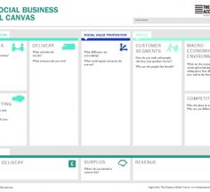 The Social Business Model Canvas   The Accelerator