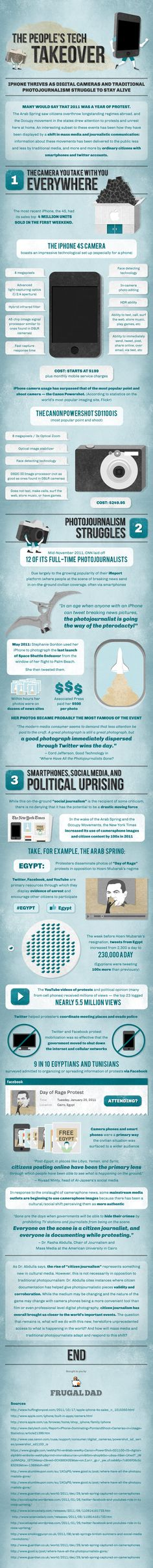 Social Media, iPhones, and (Perhaps)The Death of Photo Journalism - Infographic