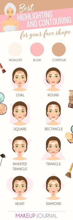 While thinking about how to contour face, consider the features you would like to accentuate. And it is also important to know your face shape.
