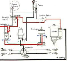 Starter motor, starting system | Diagram, Starter motor and Starters