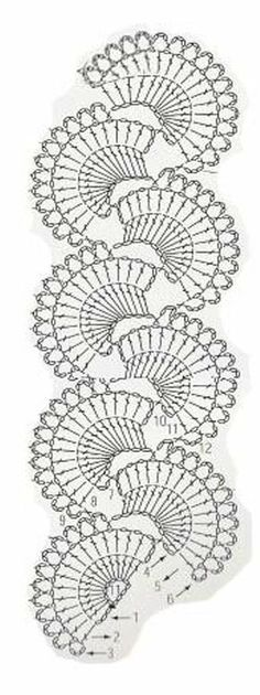 Ideas Crochet Lace Tape Pattern Posts For 2019 Crochet Flower Scarf, Crochet Lace Edging, Crochet Diagram, Crochet Poncho, Crochet Chart, Love Crochet, Crochet Borders, Crochet Doilies, Crochet Flowers