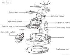 Roomba560diagramm.gif