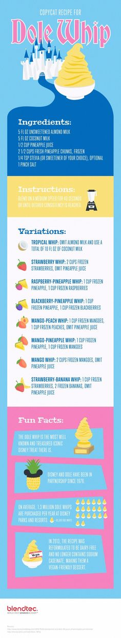 Dole Whip copycat infographic that has the recipe, a bunch of variations with different fruits, etc., and some fun facts! Now you don't need to go to Disneyland or Disneyworld to enjoy this treat! Mini Desserts, Frozen Desserts, Frozen Treats, Delicious Desserts, Dessert Recipes, Yummy Food, Disney Desserts, Weight Watcher Desserts, Vegan Recipes