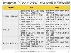 Instagram(インスタグラム)の3大特長から見た長所と短所 http://yokotashurin.com/sns/instagram-feature.html