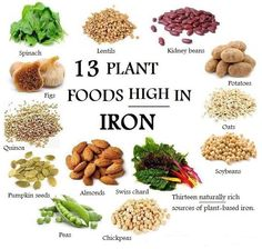 Nutrition: Great Tips For Improving Your Health. There is more to nutrition than just eating produce. It is essential to your health and will make your life better. Foods With Iron, Foods High In Iron, Iron Rich Foods, Meals High In Iron, Foods With Zinc, Veggies High In Iron, Vegan Nutrition, Health And Nutrition, Nutrition Guide