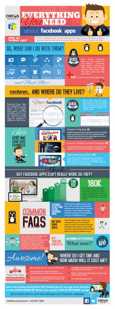 Guide to everything you need to know about FaceBook apps #infografia #infographic #socialmedia