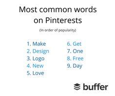 Most common words pinterest - buffer