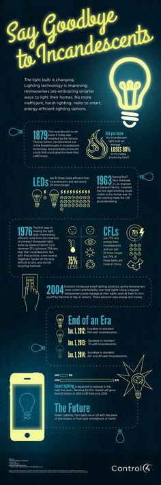 Say Goodbye to Incandescents #infographic #Incandescent #Light #HomeImprovement