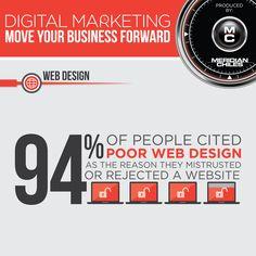 Mini Message | Web Design