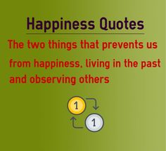 Happiness Quotes The two things that prevents us from happiness, living in the past and observing others Quotation by Anonymous Explanation about quote on happiness If you always think about your past, your life will be miserable if your past is full of bad memories. Also, the moment you start...