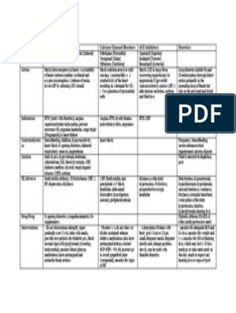 What Do Home Health Care Nursing Professionals Do? Psychiatric Nurse Practitioner, Nurse Practitioner Programs, Lpn Programs, Nursing Programs, Certificate Programs, Nursing School Notes, Online Nursing Schools, Nursing Board Exam, Nclex Rn Review